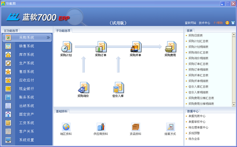 蓝软7000ERP(生产企业管理系统) 工业版 3.92